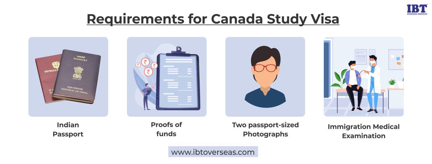 Canada Study Visa Requirements